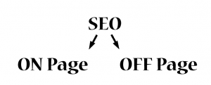 categorii seo