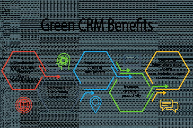 web crm
